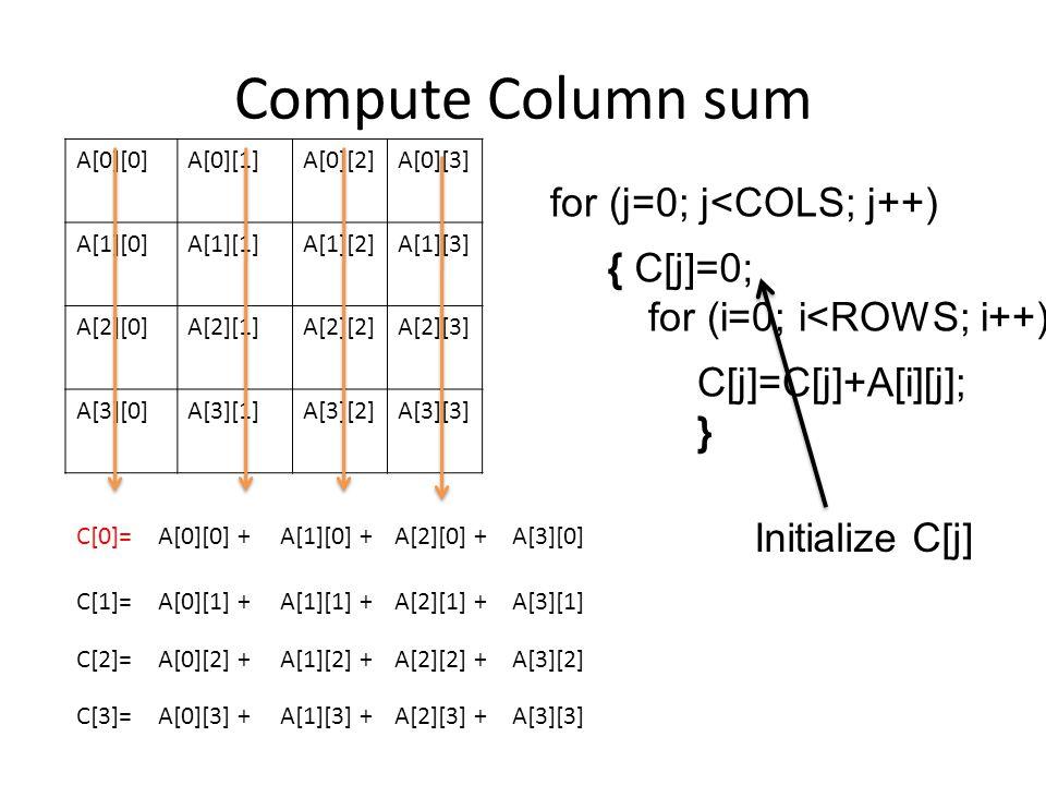 Compute Column sum for (j=0; j<COLS; j++) { C[j]=0;